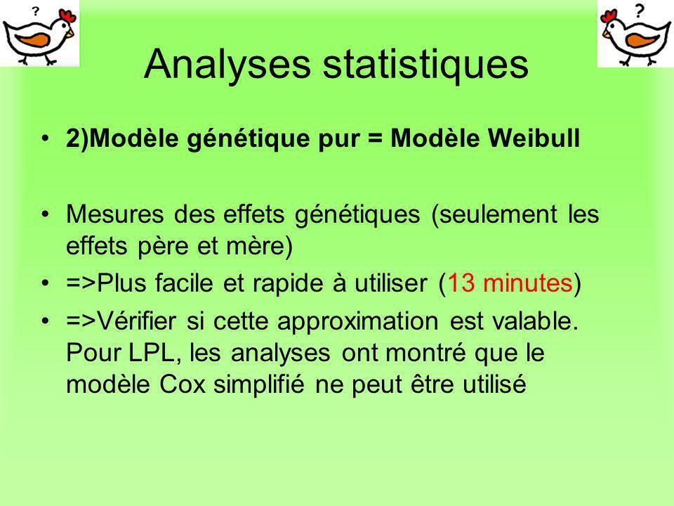 Analyses statistiques 2)Modèle génétique pur = Modèle Weibull Mesures des effets génétiques (seulement les effets père et mère) =>Plus facile et rapid