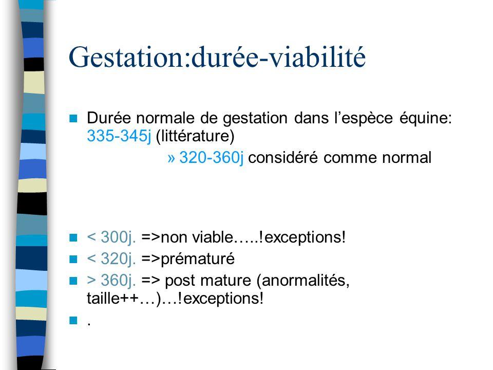 Gestation:durée-viabilité Durée normale de gestation dans lespèce équine: 335-345j (littérature) »320-360j considéré comme normal non viable…..!exceptions.