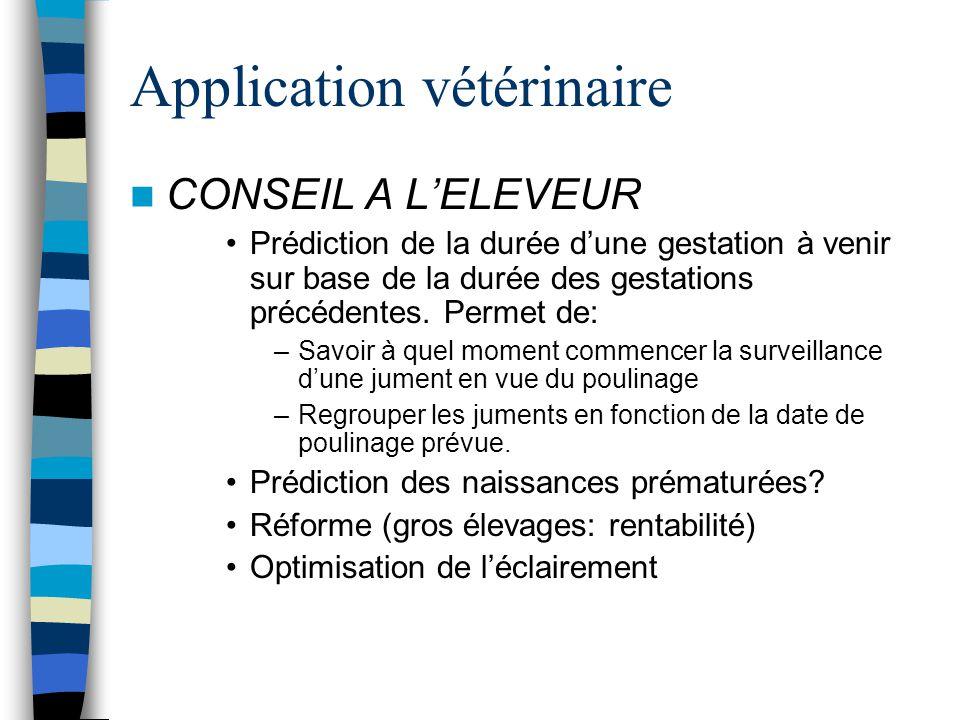 Application vétérinaire CONSEIL A LELEVEUR Prédiction de la durée dune gestation à venir sur base de la durée des gestations précédentes. Permet de: –