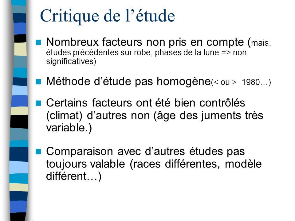 Critique de létude Nombreux facteurs non pris en compte ( mais, études précédentes sur robe, phases de la lune => non significatives) Méthode détude p