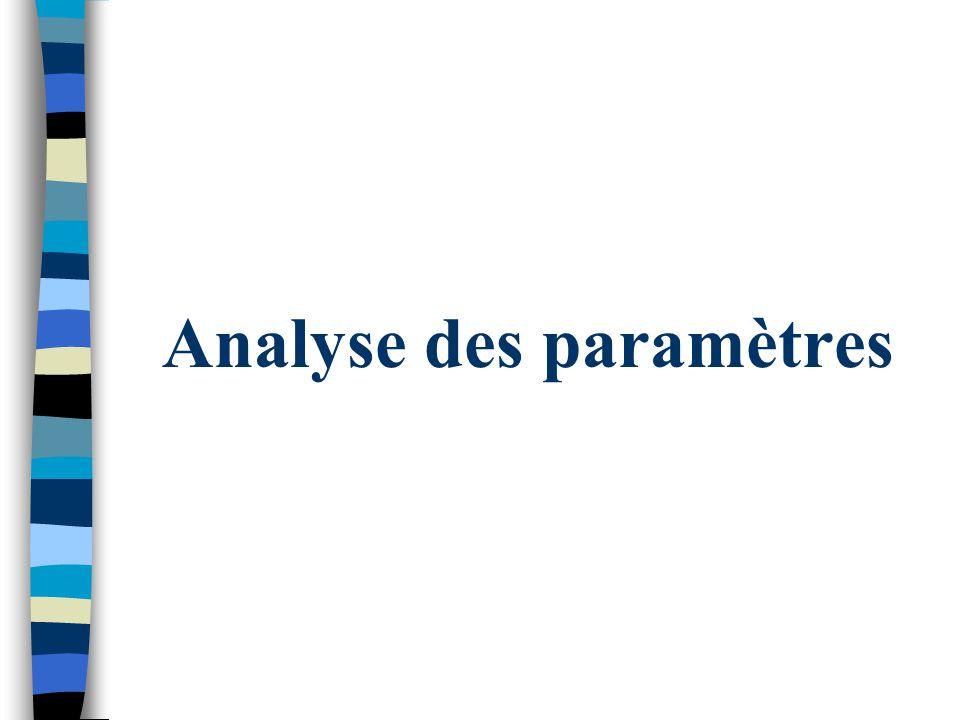 Analyse des paramètres