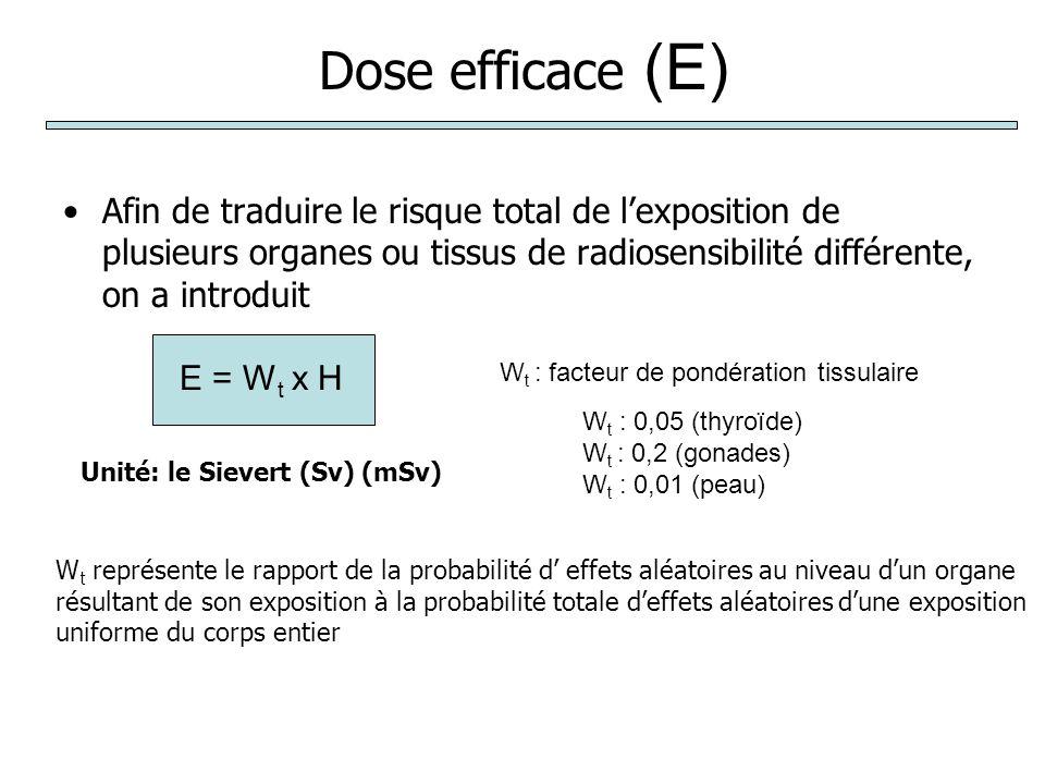 Dose efficace (E) Afin de traduire le risque total de lexposition de plusieurs organes ou tissus de radiosensibilité différente, on a introduit E = W t x H W t : facteur de pondération tissulaire W t : 0,05 (thyroïde) W t : 0,2 (gonades) W t : 0,01 (peau) Unité: le Sievert (Sv) (mSv) W t représente le rapport de la probabilité d effets aléatoires au niveau dun organe résultant de son exposition à la probabilité totale deffets aléatoires dune exposition uniforme du corps entier