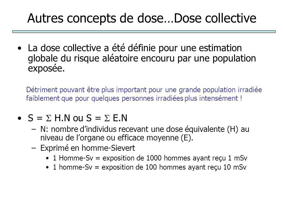 Autres concepts de dose…Dose collective La dose collective a été définie pour une estimation globale du risque aléatoire encouru par une population exposée.