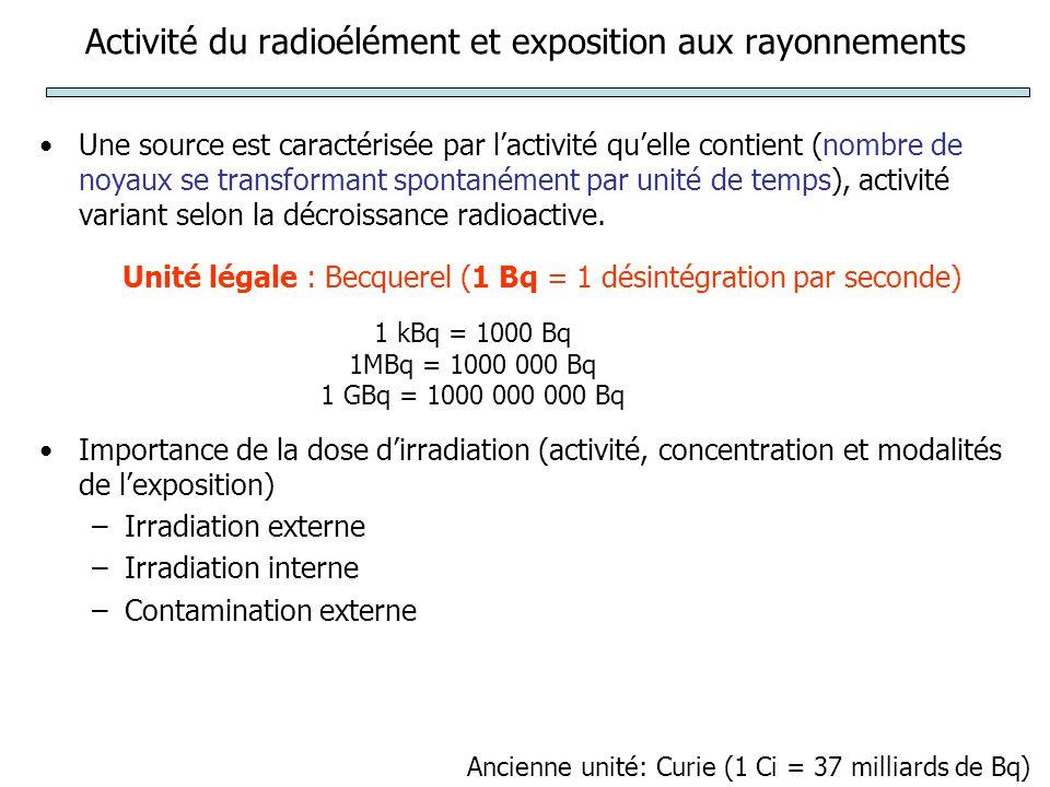 Notions fondamentales Loi de décroissance: -dN/dt = λ N t = A (λ:constante radioactive) Relation donnant le nombre datomes radioactifs restant après un certain temps t:N t = N o e -λt Période radioactive T: ½ N o = N o e -λt T = 0,693/ λ Activité: A = λ N t (activité absolue) –détermination par comptage des particules émises par la substance radioactive –Activité relative = rdt x activité absolue (le compteur ne mesure quune partie des rayonnements émis dans toutes les directions) Attention: nous ne pouvons dénombrer les noyaux radioactifs nous ne pouvons que détecter les rayonnements émis par ceux qui se désintègrent