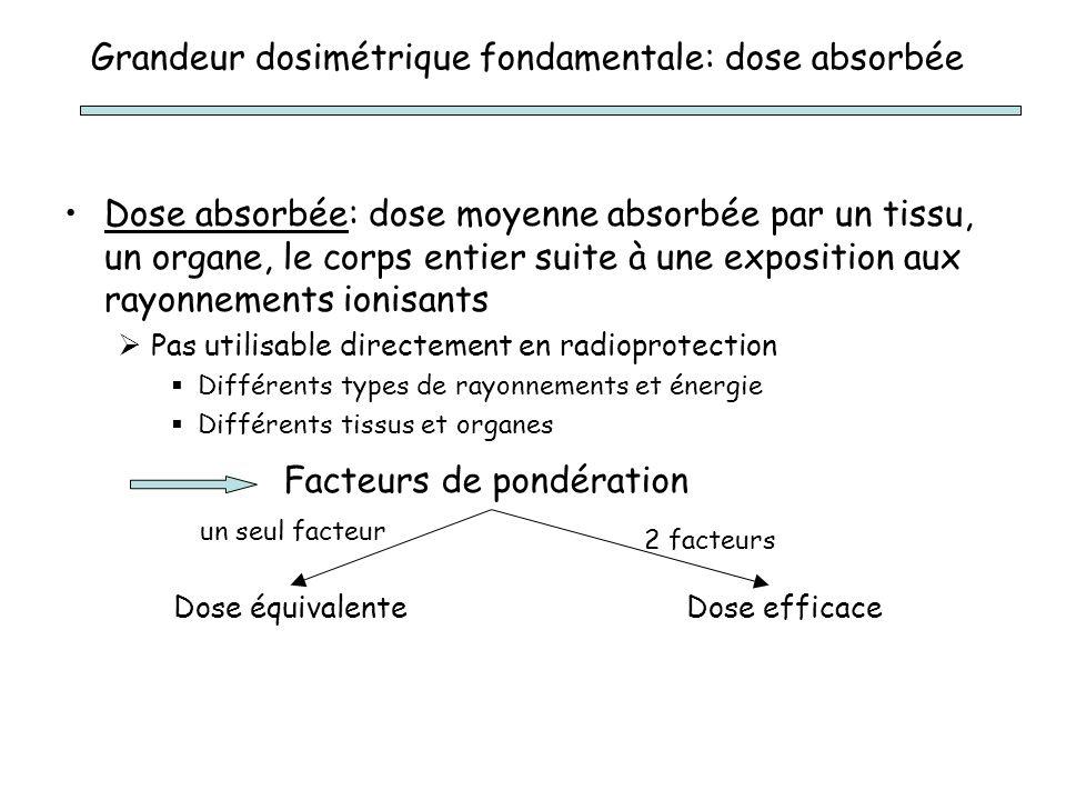 Parallélisme difficile à faire entre dose absorbée (concept macroscopique) et effet biologique –Transfert dE par paquet dE de taille variable le long de la trajectoire de la particule (TEL) –Dose absorbée: somme des transferts élémentaires Effet biologique dépendant de –La quantité dE reçue par de très petites structures (noyau, chromosome..) –La taille des transferts élémentaires à quantité dE reçue égale La dose absorbée (D) nest pas utilisable directement en radioprotection dose équivalente (H) Les cellules exposées à une même dose ne présentent pas de lésions identiques Des mêmes doses de différents types de rayonnement donnent des effets biologiques quantitativement différents coefficient defficacité biologique relative (EBR) Corrélation étroite entre EBR et TEL