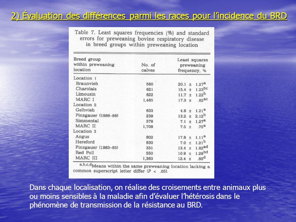 2) Évaluation des différences parmi les races pour lincidence du BRD Dans chaque localisation, on réalise des croisements entre animaux plus ou moins