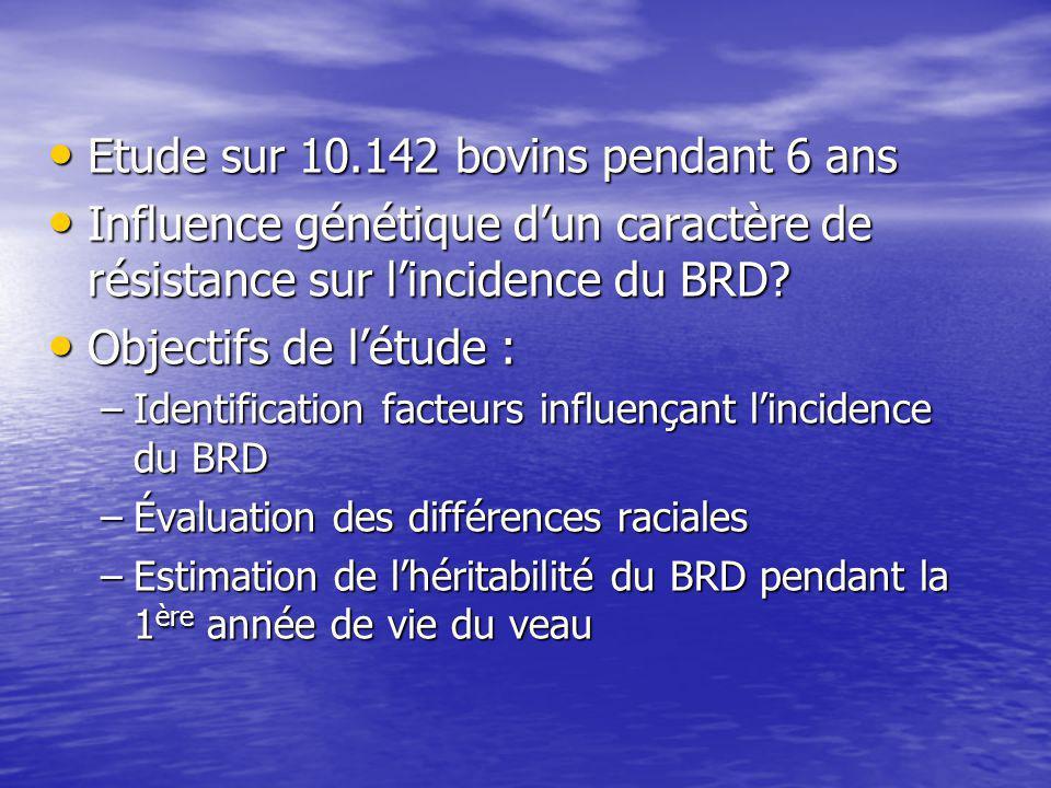 Etude sur 10.142 bovins pendant 6 ans Etude sur 10.142 bovins pendant 6 ans Influence génétique dun caractère de résistance sur lincidence du BRD? Inf