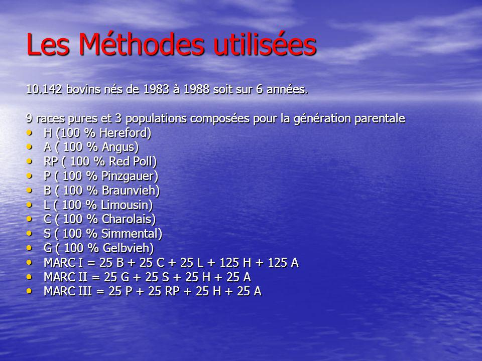 Les Méthodes utilisées 10.142 bovins nés de 1983 à 1988 soit sur 6 années. 9 races pures et 3 populations composées pour la génération parentale 9 rac