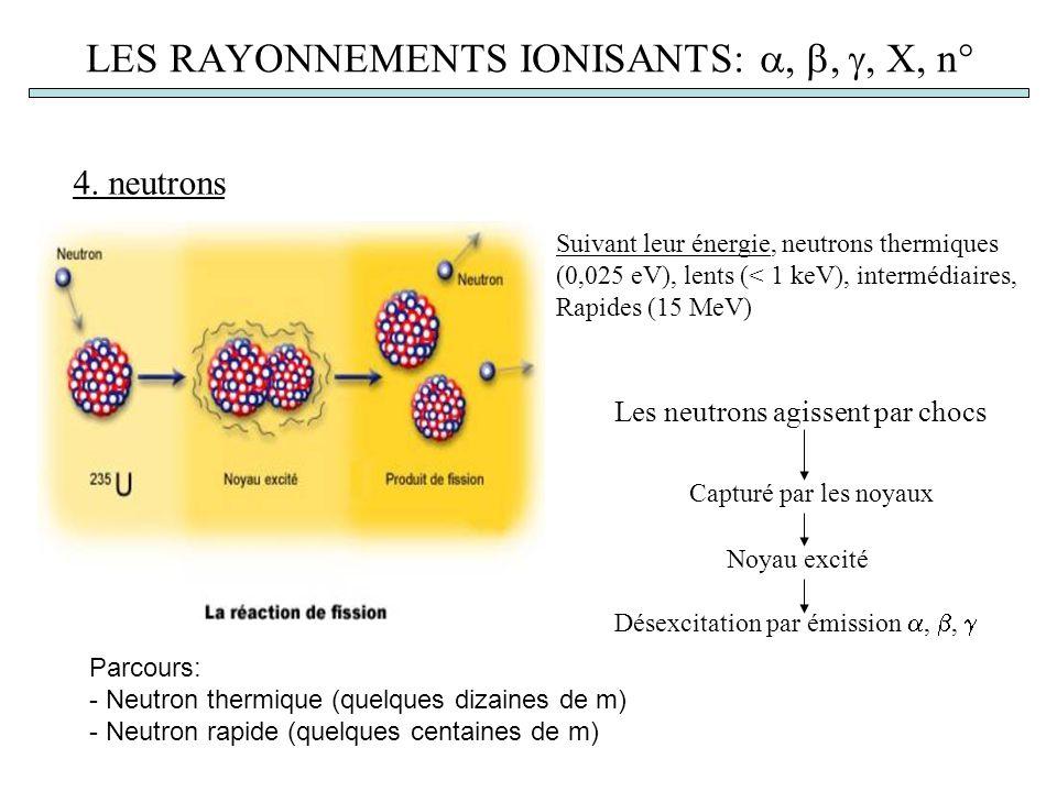 LES RAYONNEMENTS IONISANTS:,,, X, n° 4. neutrons Suivant leur énergie, neutrons thermiques (0,025 eV), lents (< 1 keV), intermédiaires, Rapides (15 Me
