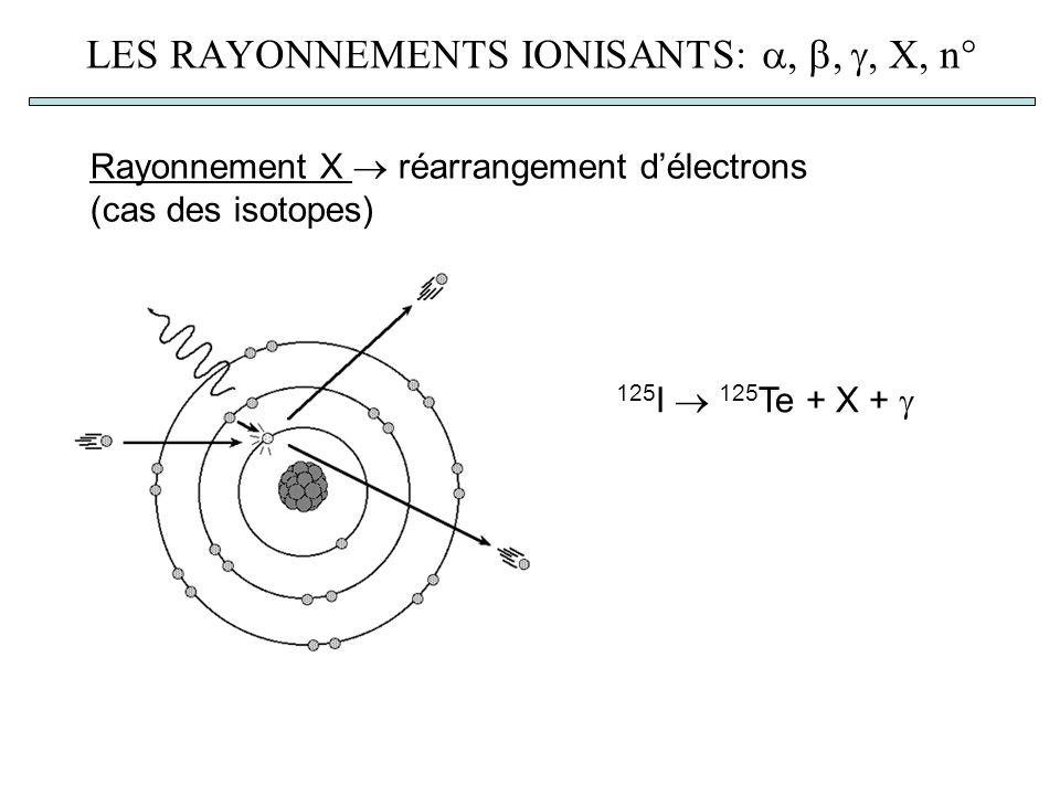 LES RAYONNEMENTS IONISANTS:,,, X, n° Rayonnement X réarrangement délectrons (cas des isotopes) 125 I 125 Te + X +