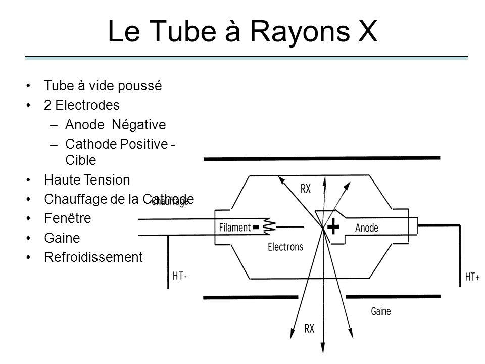 Le Tube à Rayons X Tube à vide poussé 2 Electrodes –Anode Négative –Cathode Positive - Cible Haute Tension Chauffage de la Cathode Fenêtre Gaine Refro