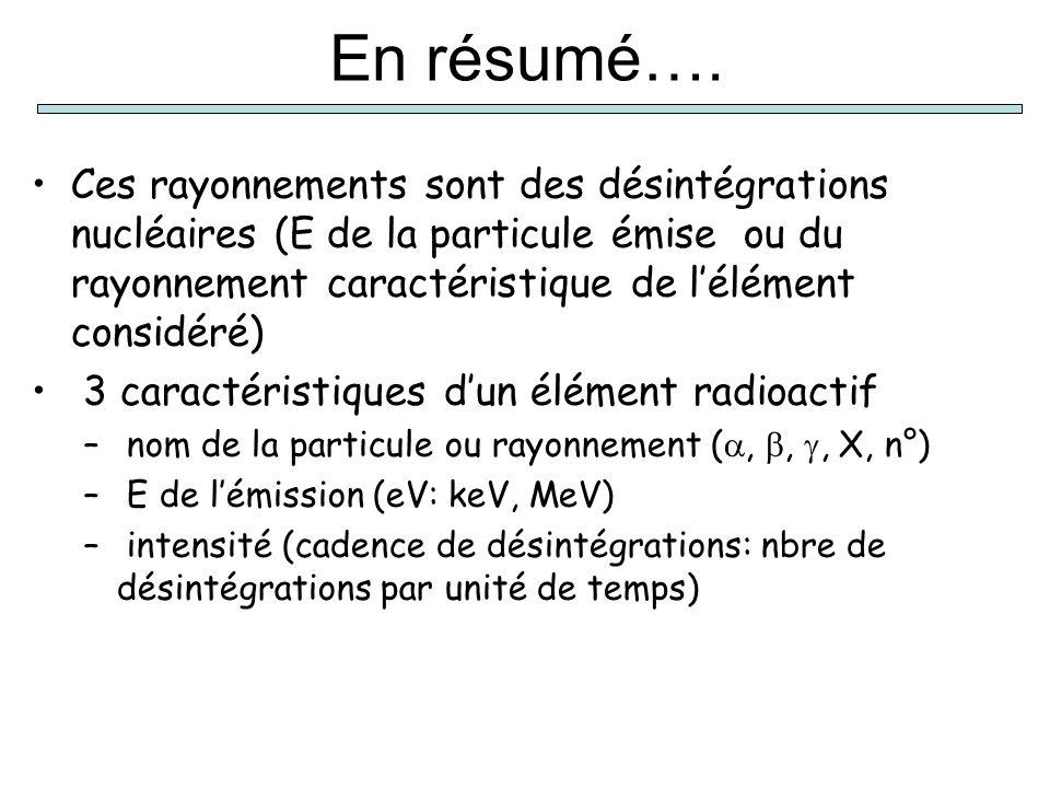 En résumé…. Ces rayonnements sont des désintégrations nucléaires (E de la particule émise ou du rayonnement caractéristique de lélément considéré) 3 c