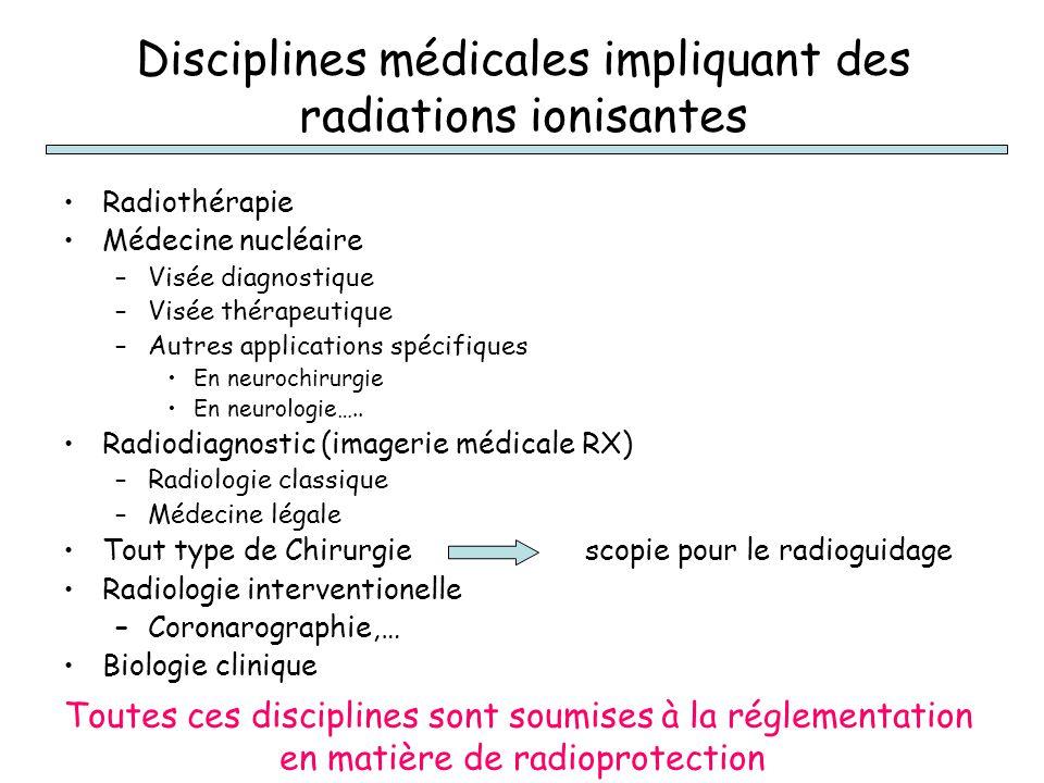 Disciplines médicales impliquant des radiations ionisantes Radiothérapie Médecine nucléaire –Visée diagnostique –Visée thérapeutique –Autres applicati