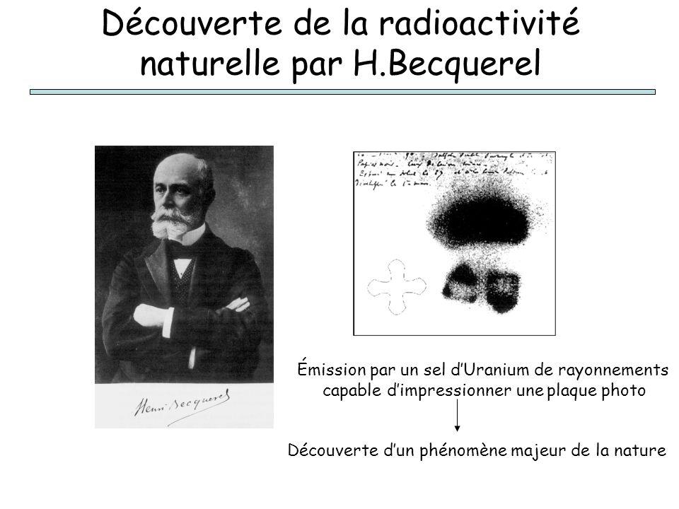 Découverte de la radioactivité naturelle par H.Becquerel Émission par un sel dUranium de rayonnements capable dimpressionner une plaque photo Découver
