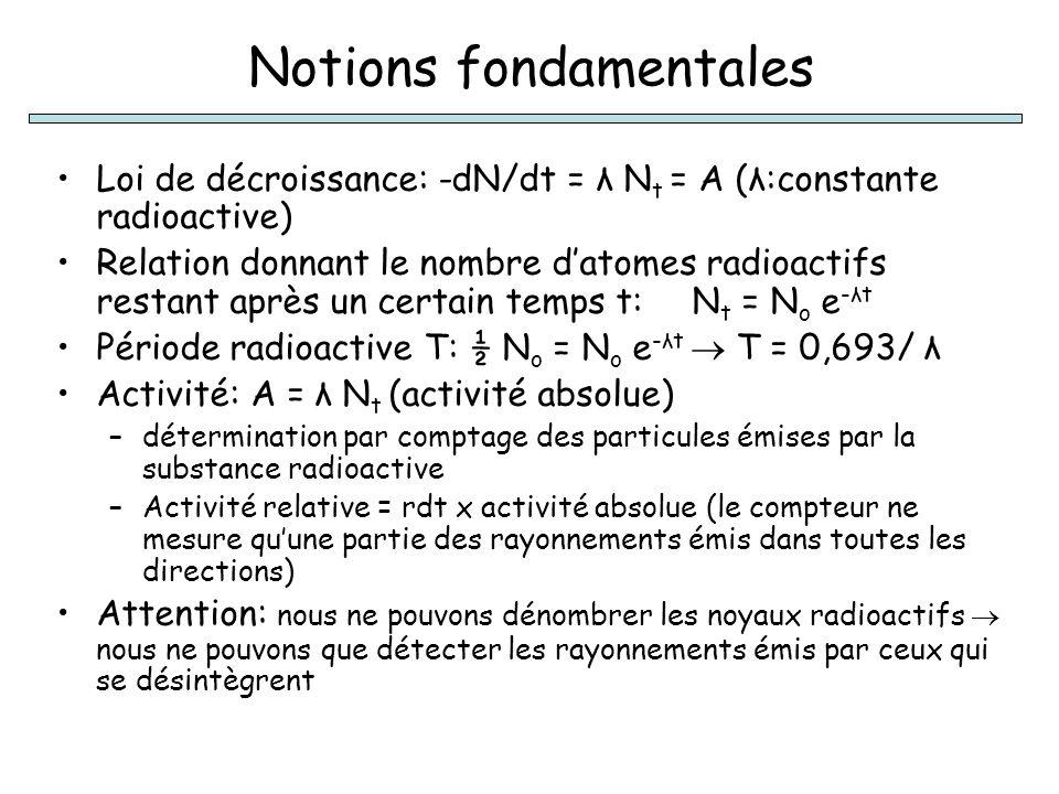 Notions fondamentales Loi de décroissance: -dN/dt = λ N t = A (λ:constante radioactive) Relation donnant le nombre datomes radioactifs restant après u