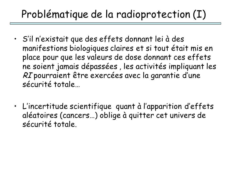 Problématique de la radioprotection (I) Sil nexistait que des effets donnant lei à des manifestions biologiques claires et si tout était mis en place