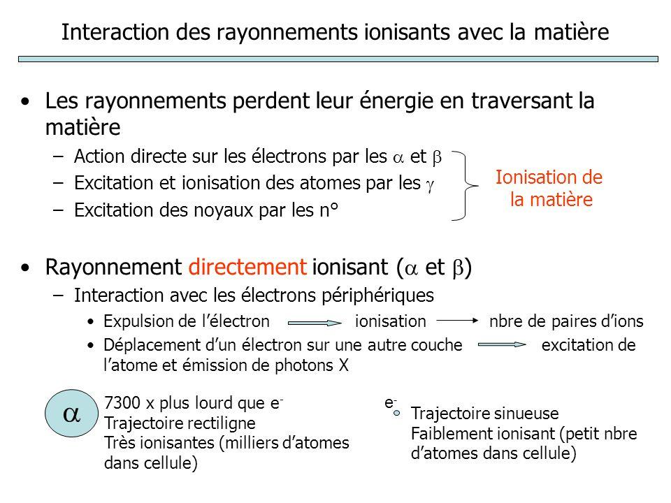 Interaction des rayonnements ionisants avec la matière Les rayonnements perdent leur énergie en traversant la matière –Action directe sur les électron