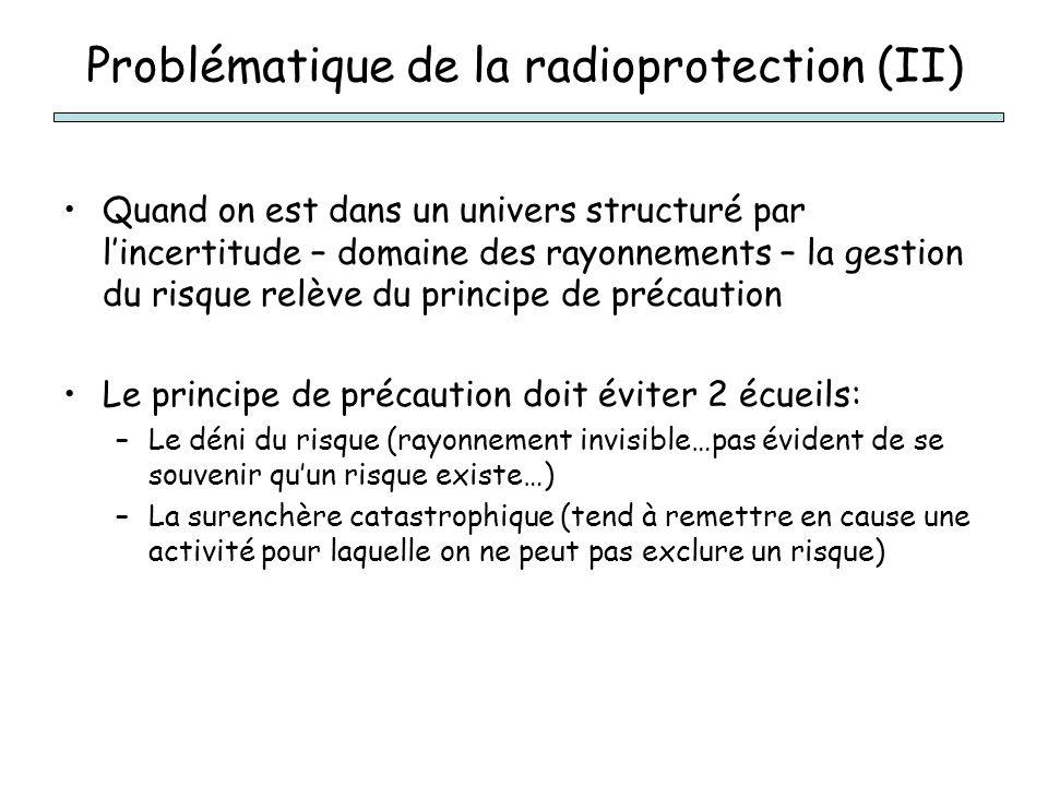 Problématique de la radioprotection (II) Quand on est dans un univers structuré par lincertitude – domaine des rayonnements – la gestion du risque rel