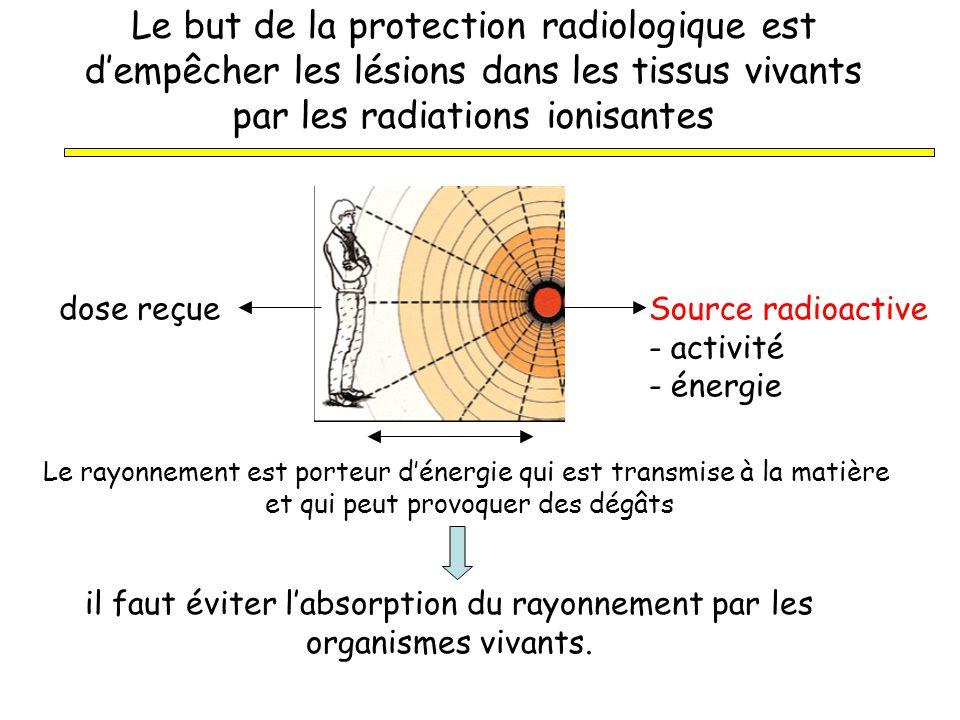 Le but de la protection radiologique est dempêcher les lésions dans les tissus vivants par les radiations ionisantes il faut éviter labsorption du ray