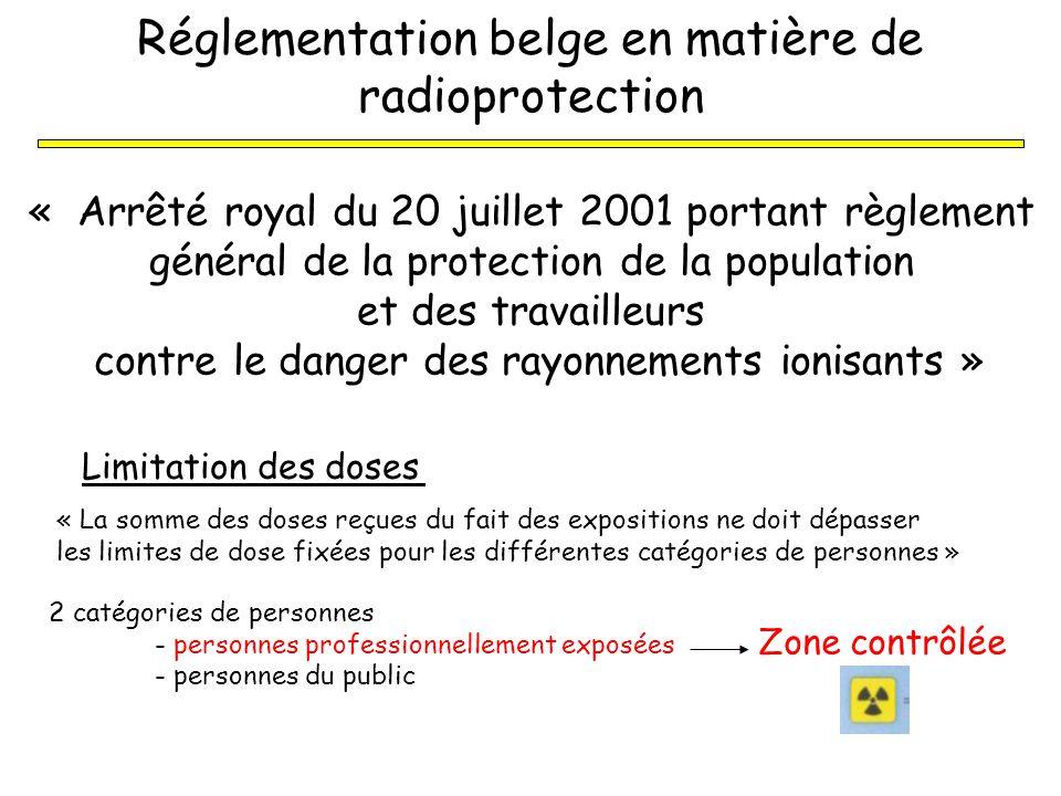 Réglementation belge en matière de radioprotection « Arrêté royal du 20 juillet 2001 portant règlement général de la protection de la population et de