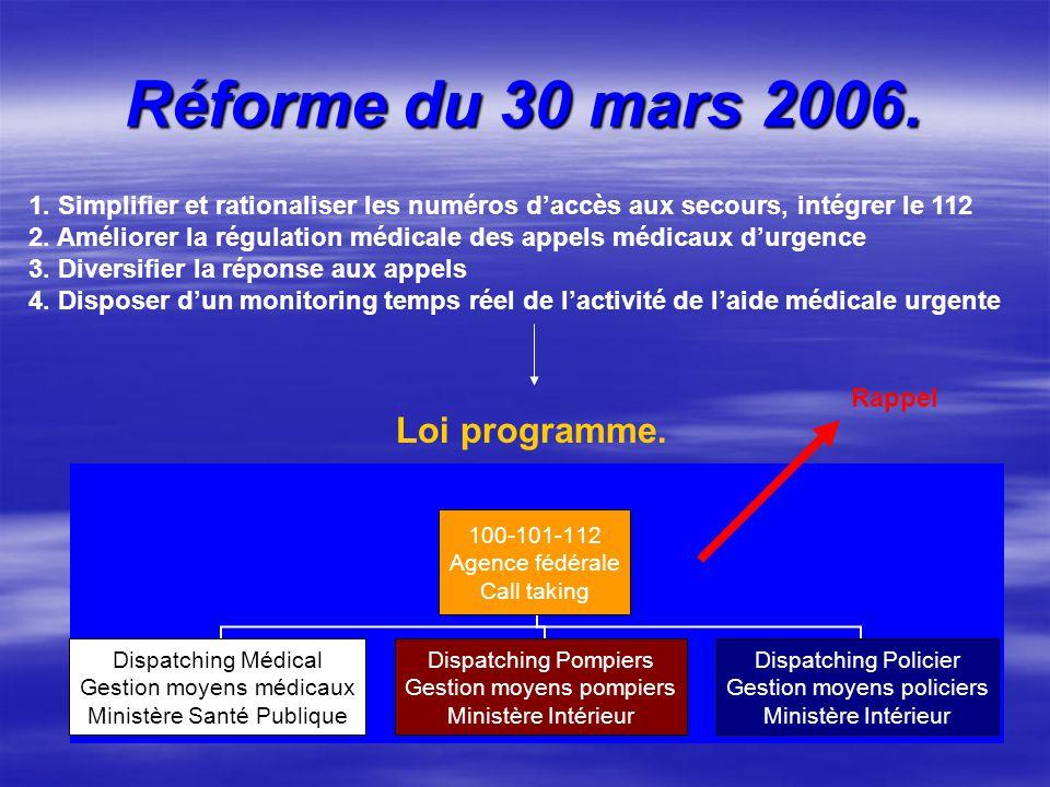 Réforme du 30 mars 2006. 1. Simplifier et rationaliser les numéros daccès aux secours, intégrer le 112 2. Améliorer la régulation médicale des appels