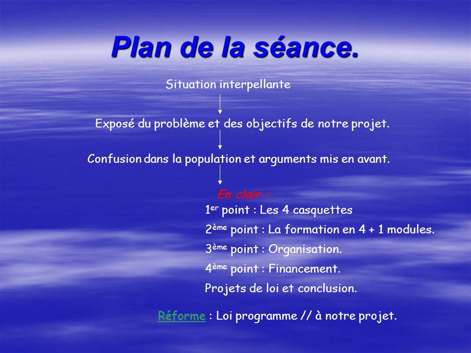 Plan de la séance. Situation interpellante Exposé du problème et des objectifs de notre projet. Confusion dans la population et arguments mis en avant