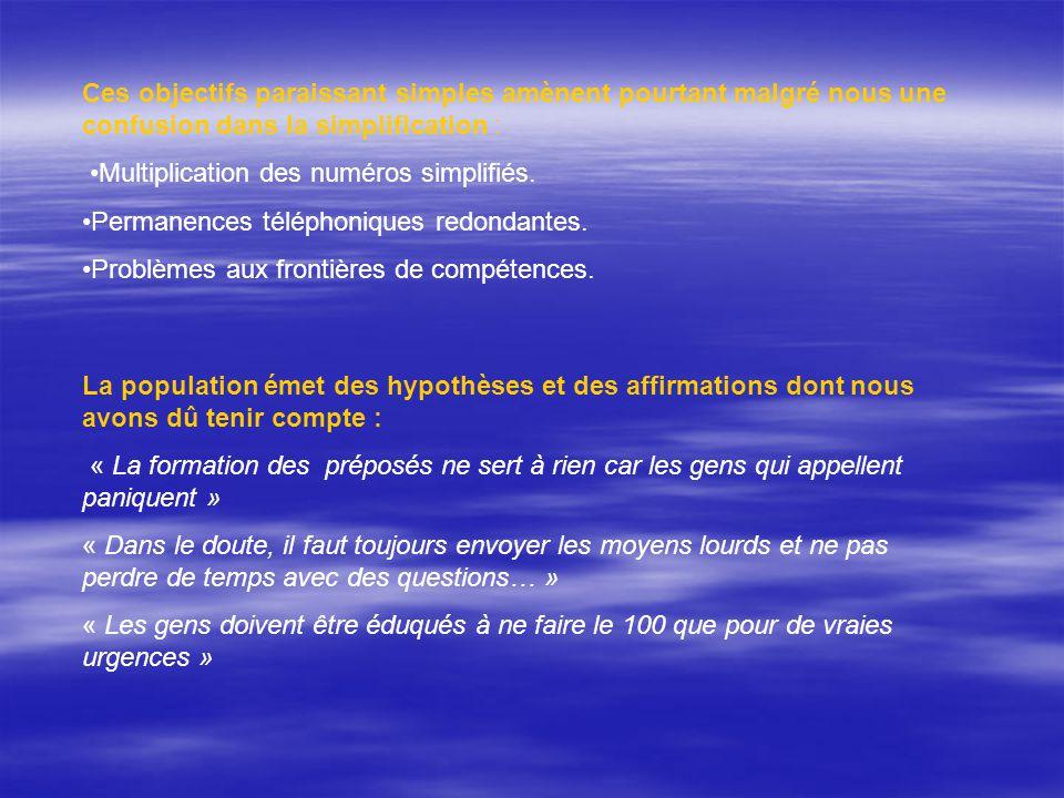 Ces objectifs paraissant simples amènent pourtant malgré nous une confusion dans la simplification : Multiplication des numéros simplifiés. Permanence