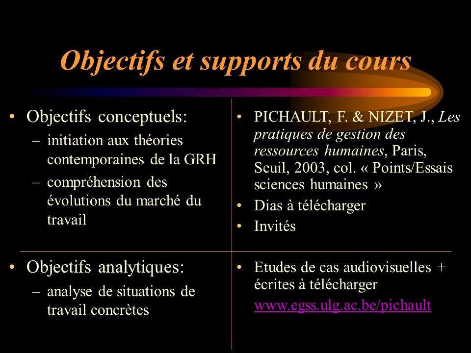 Objectifs conceptuels: –initiation aux théories contemporaines de la GRH –compréhension des évolutions du marché du travail Objectifs analytiques: –an