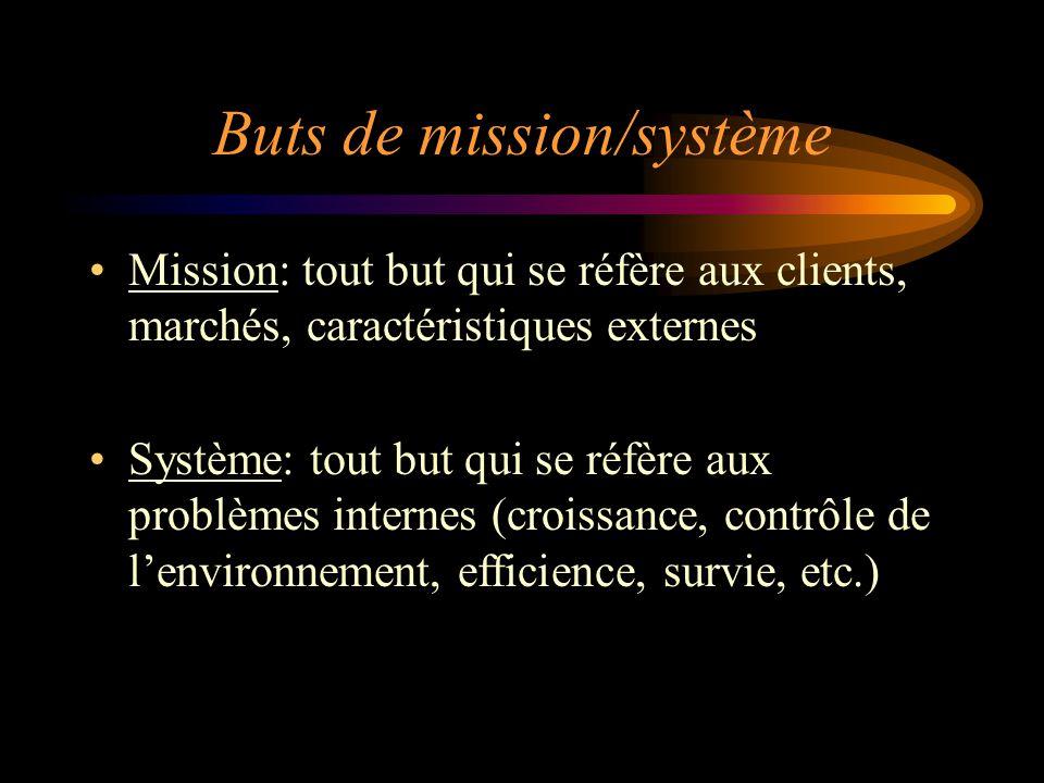 Buts de mission/système Mission: tout but qui se réfère aux clients, marchés, caractéristiques externes Système: tout but qui se réfère aux problèmes