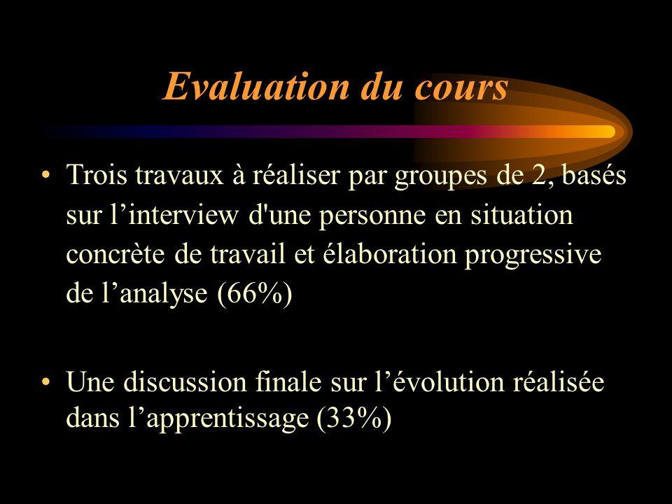 Trois travaux à réaliser par groupes de 2, basés sur linterview d'une personne en situation concrète de travail et élaboration progressive de lanalyse