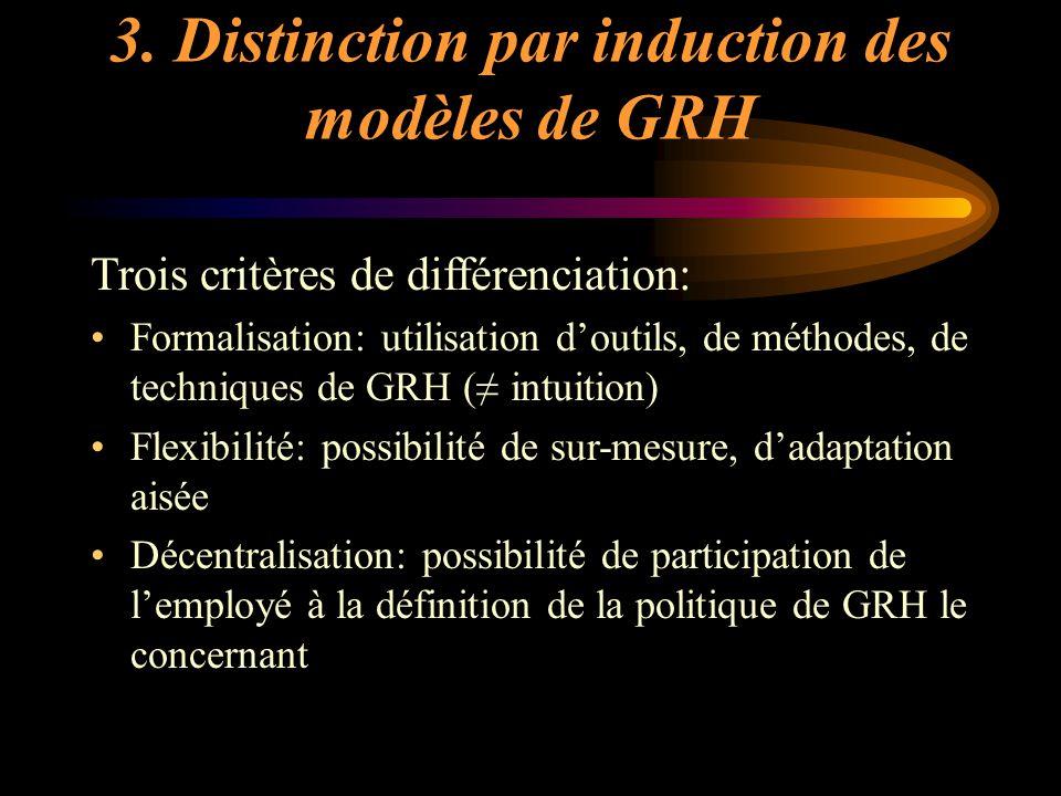 3. Distinction par induction des modèles de GRH Trois critères de différenciation: Formalisation: utilisation doutils, de méthodes, de techniques de G