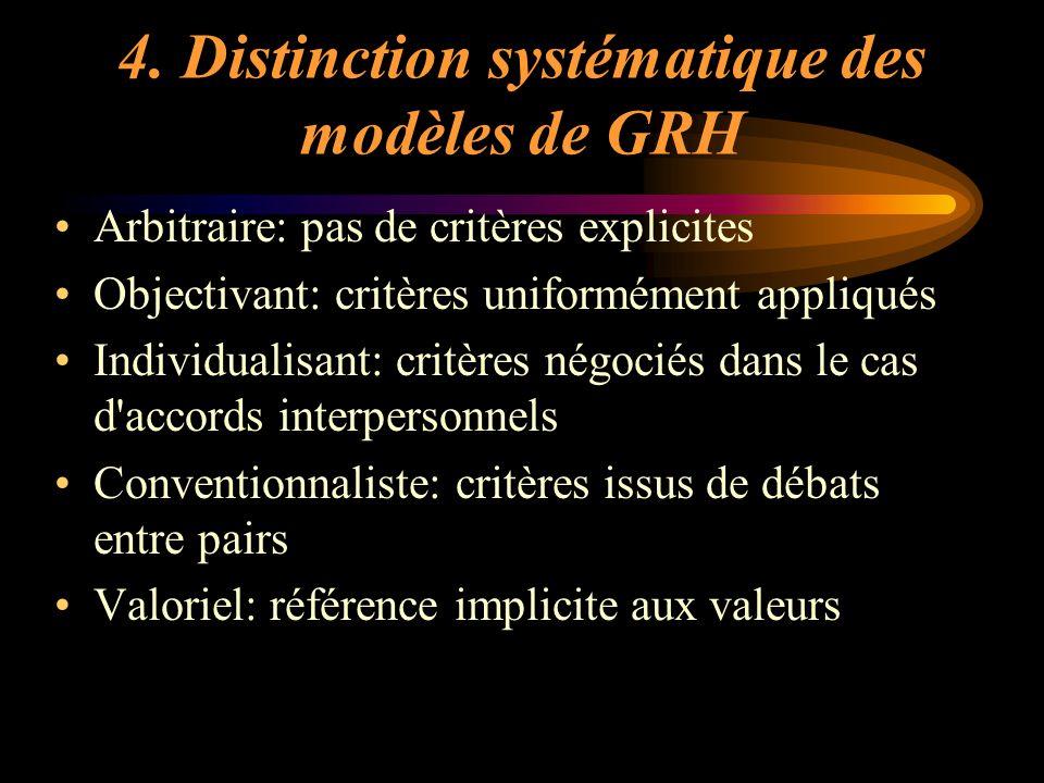 4. Distinction systématique des modèles de GRH Arbitraire: pas de critères explicites Objectivant: critères uniformément appliqués Individualisant: cr