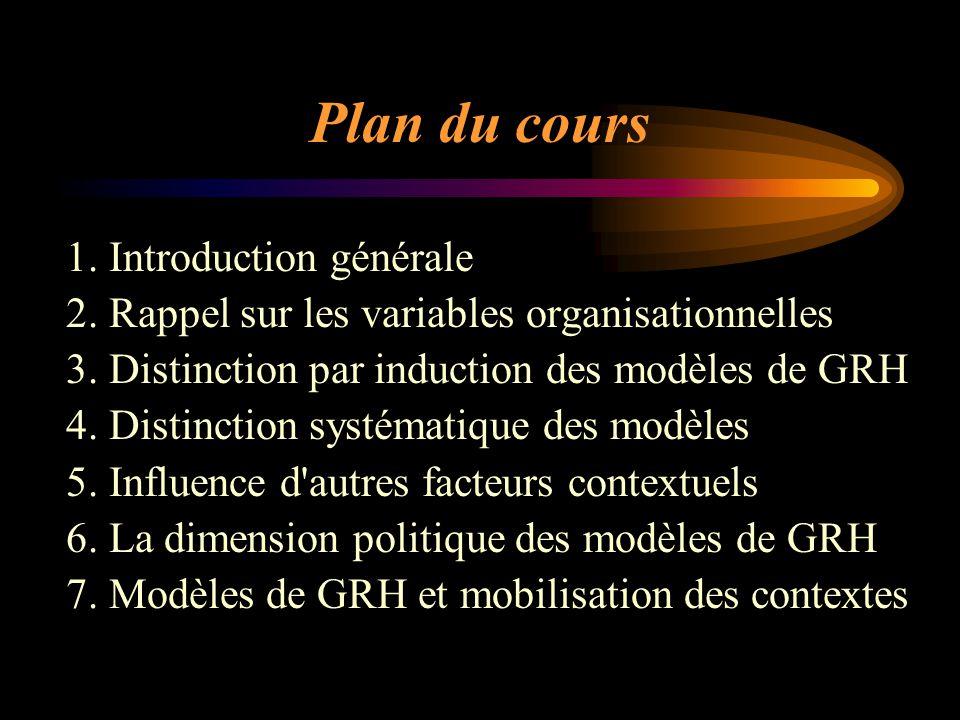Plan du cours 1. Introduction générale 2. Rappel sur les variables organisationnelles 3. Distinction par induction des modèles de GRH 4. Distinction s