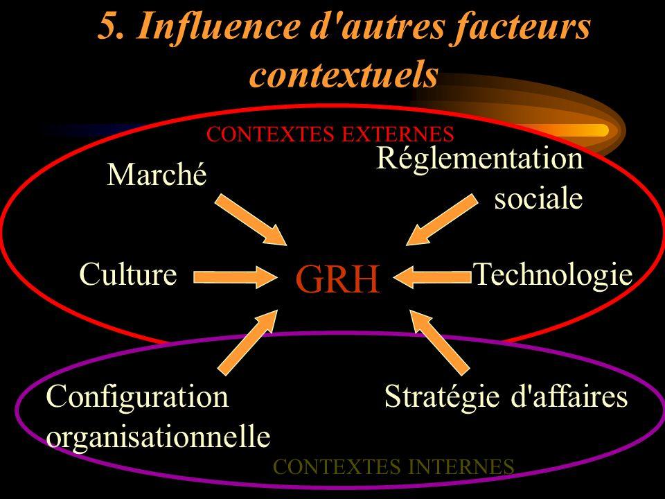 5. Influence d'autres facteurs contextuels Marché Configuration organisationnelle Culture Réglementation sociale Technologie Stratégie d'affaires GRH