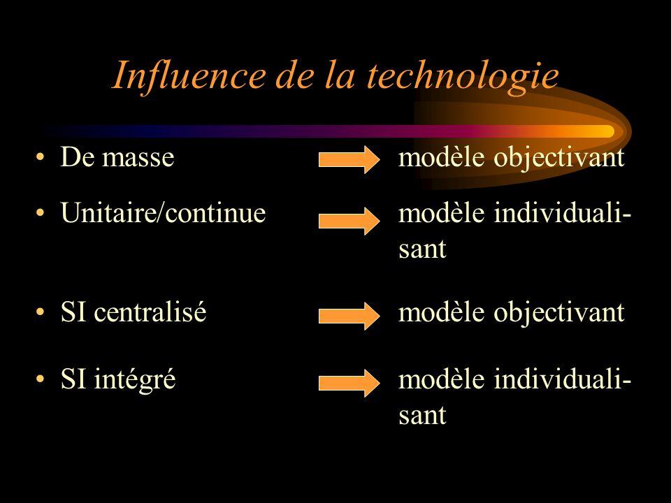 Influence de la technologie De massemodèle objectivant Unitaire/continuemodèle individuali- sant SI centralisémodèle objectivant SI intégrémodèle indi