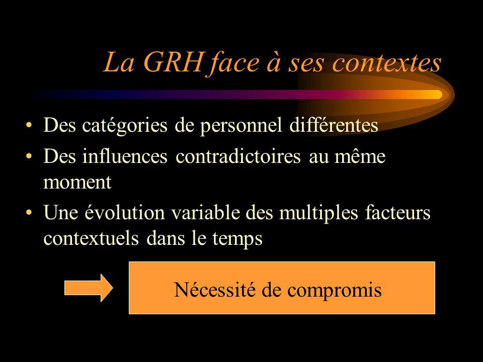 La GRH face à ses contextes Des catégories de personnel différentes Des influences contradictoires au même moment Une évolution variable des multiples