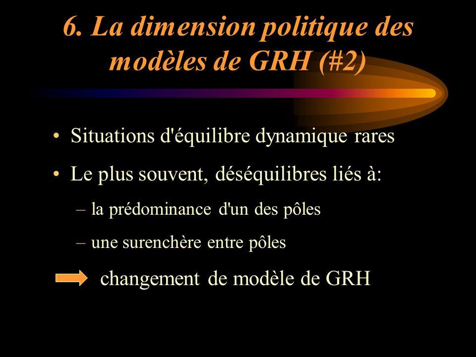 6. La dimension politique des modèles de GRH (#2) Situations d'équilibre dynamique rares Le plus souvent, déséquilibres liés à: –la prédominance d'un