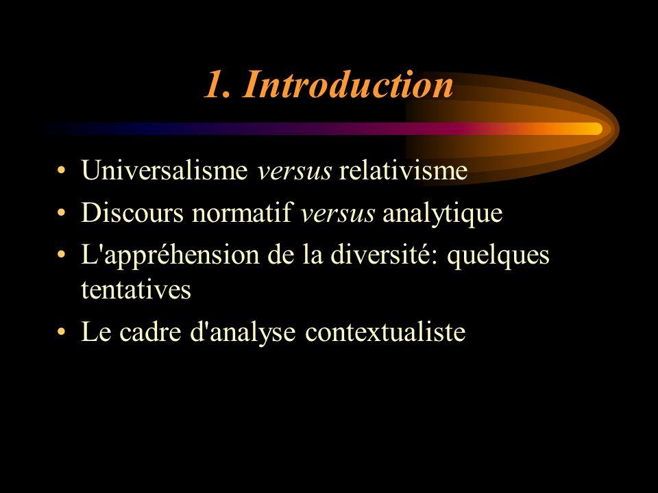 1. Introduction Universalisme versus relativisme Discours normatif versus analytique L'appréhension de la diversité: quelques tentatives Le cadre d'an