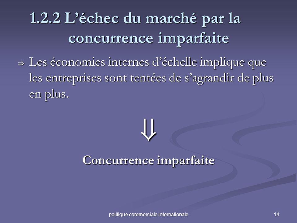 14politique commerciale internationale 1.2.2 Léchec du marché par la concurrence imparfaite Les économies internes déchelle implique que les entrepris
