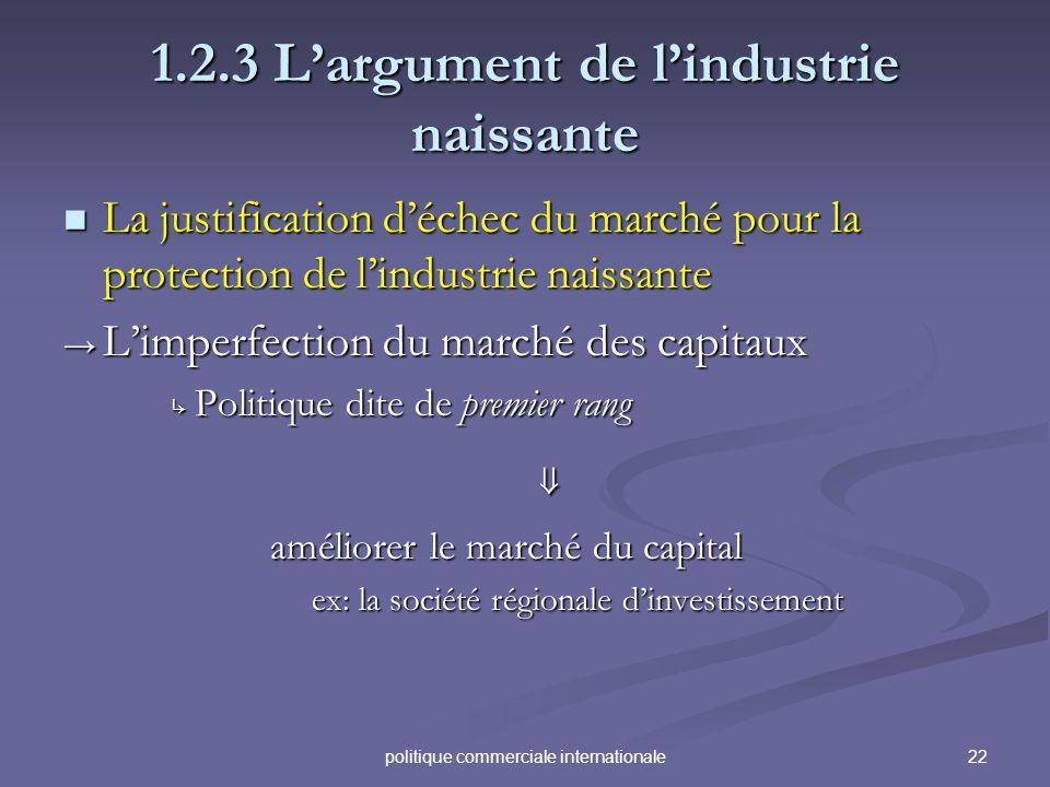 22politique commerciale internationale 1.2.3 Largument de lindustrie naissante La justification déchec du marché pour la protection de lindustrie nais