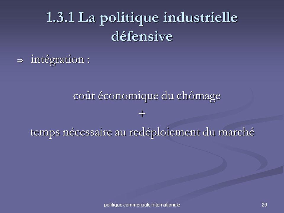 29politique commerciale internationale 1.3.1 La politique industrielle défensive intégration : intégration : coût économique du chômage coût économiqu