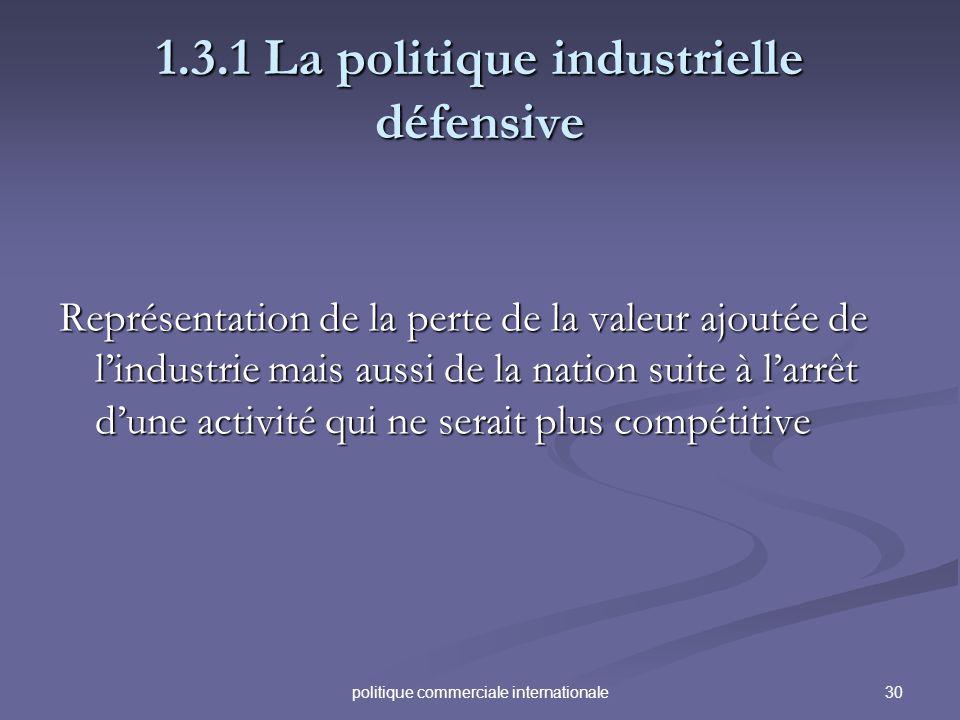 30politique commerciale internationale 1.3.1 La politique industrielle défensive Représentation de la perte de la valeur ajoutée de lindustrie mais au
