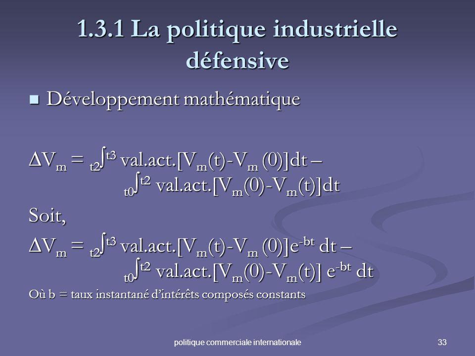 33politique commerciale internationale 1.3.1 La politique industrielle défensive Développement mathématique Développement mathématique V m = t2 t3 val