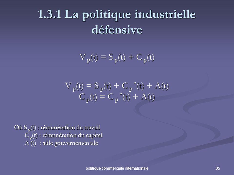 35politique commerciale internationale 1.3.1 La politique industrielle défensive V p (t) = S p (t) + C p (t) V p (t) = S p (t) + C p * (t) + A(t) C p
