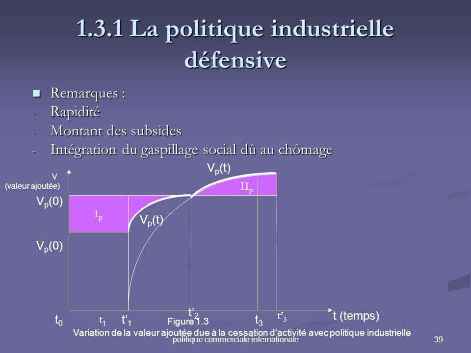 39politique commerciale internationale 1.3.1 La politique industrielle défensive Remarques : Remarques : - Rapidité - Montant des subsides - Intégrati