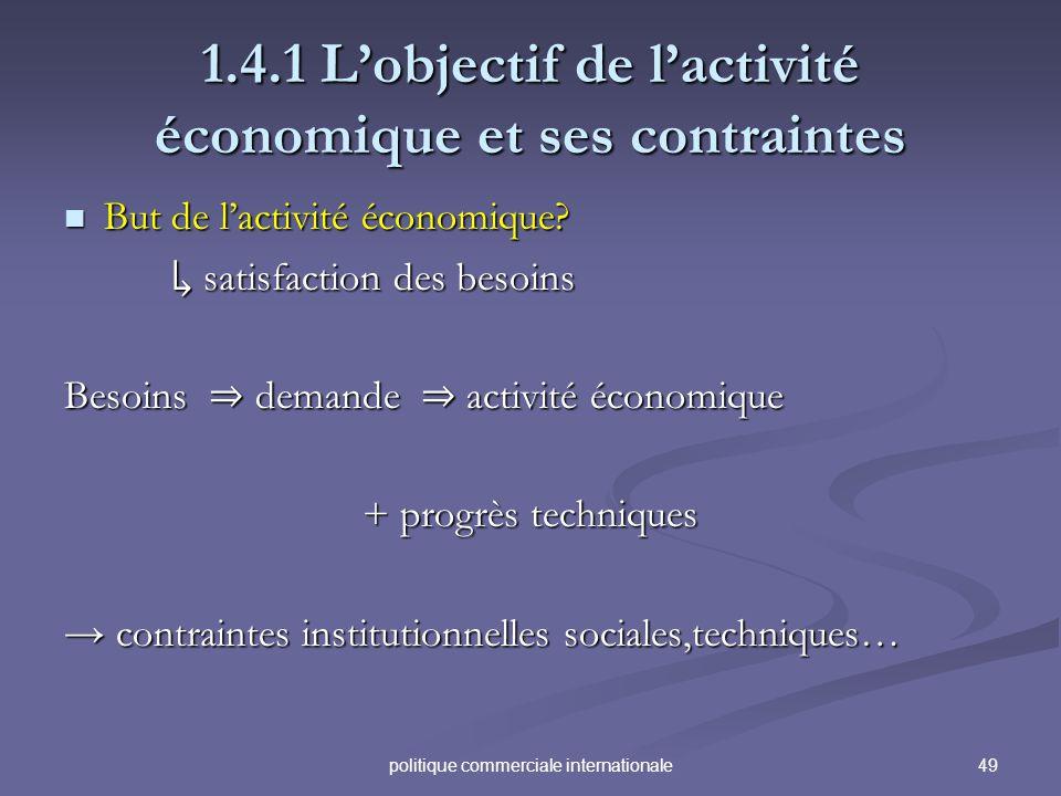 49politique commerciale internationale 1.4.1 Lobjectif de lactivité économique et ses contraintes But de lactivité économique? But de lactivité économ
