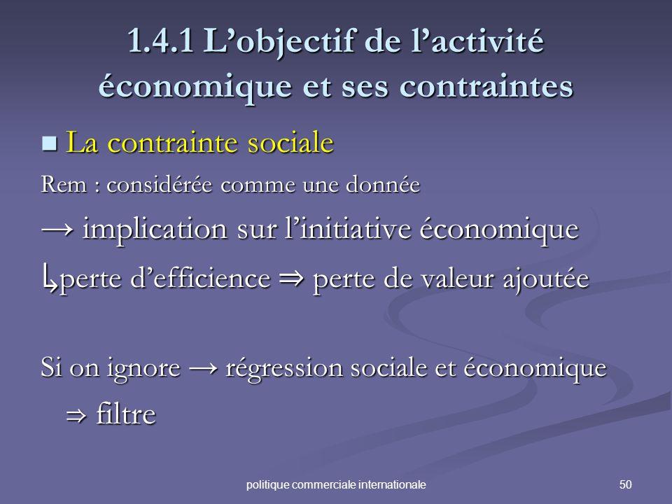 50politique commerciale internationale 1.4.1 Lobjectif de lactivité économique et ses contraintes La contrainte sociale La contrainte sociale Rem : co