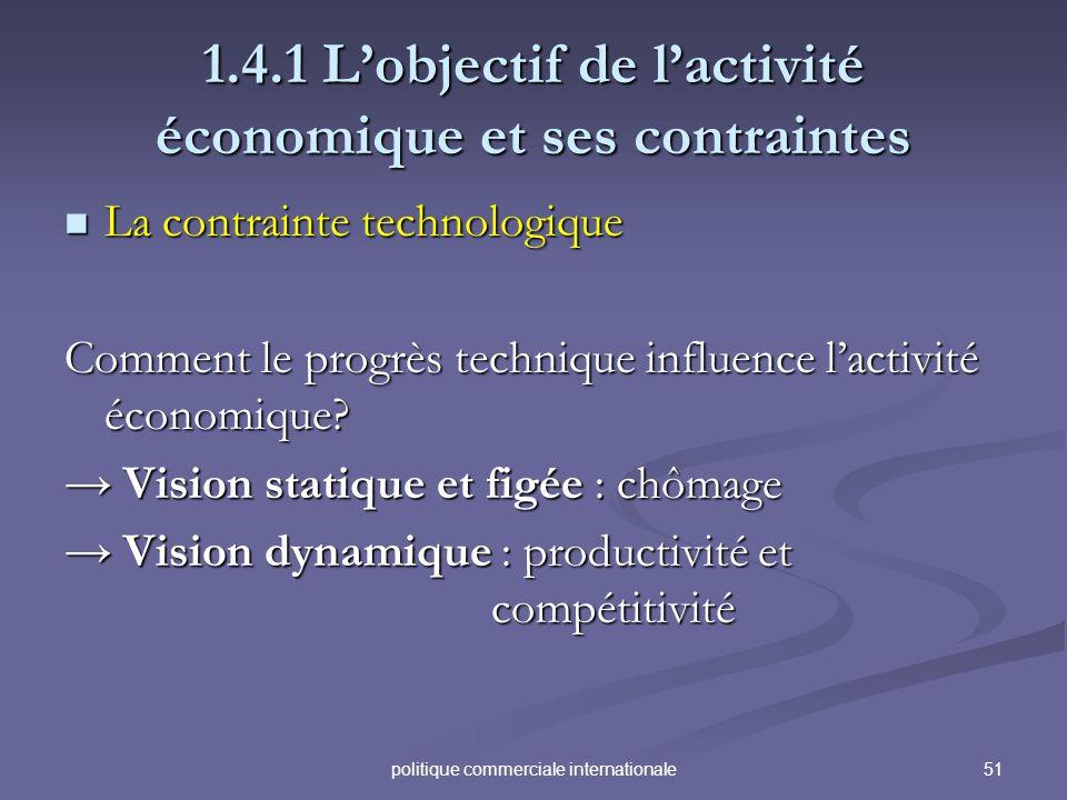 51politique commerciale internationale 1.4.1 Lobjectif de lactivité économique et ses contraintes La contrainte technologique La contrainte technologi