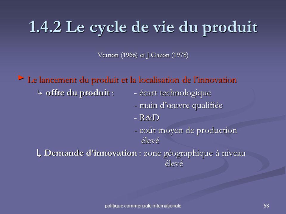 53politique commerciale internationale 1.4.2 Le cycle de vie du produit Vernon (1966) et J.Gazon (1978) Le lancement du produit et la localisation de