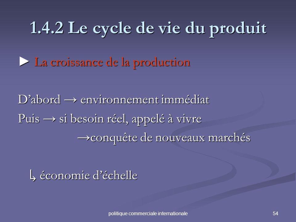 54politique commerciale internationale 1.4.2 Le cycle de vie du produit La croissance de la production La croissance de la production Dabord environne